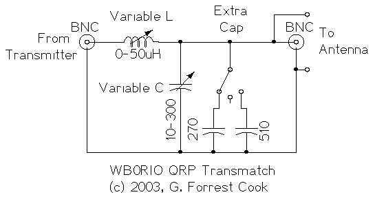QRP Antenna Tuner - schematic