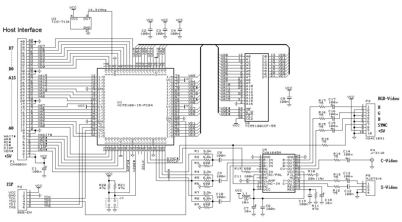 GP display controller - schematic
