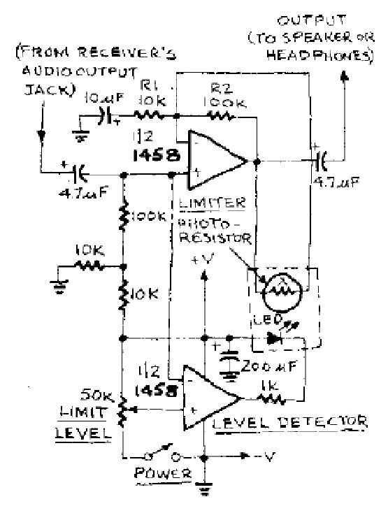 Low distortion audio gain limiter