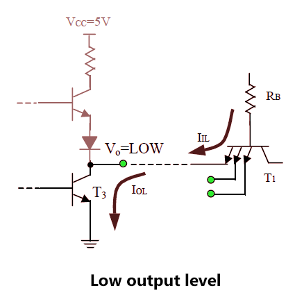 Low output level