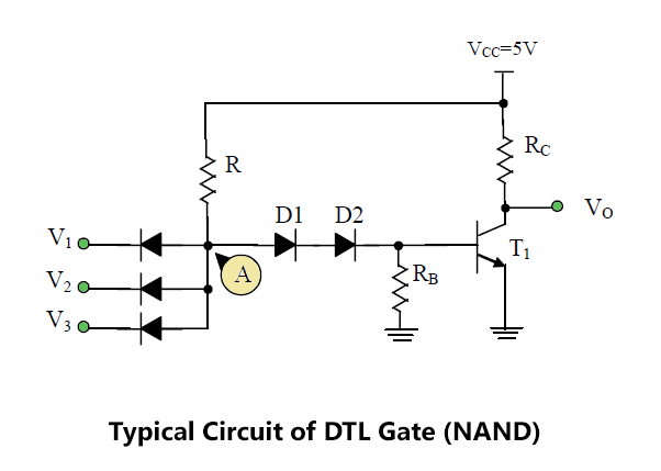 Typical Circuit of DTL Gate (NAND)