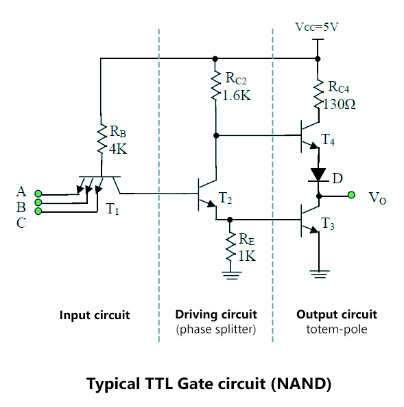 Typical TTL Gate circuit (NAND)
