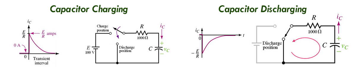 capacitor charge discharge