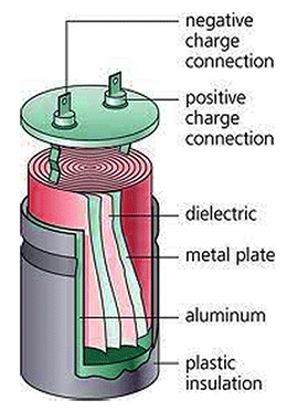 Electrolitic capacitor cross section
