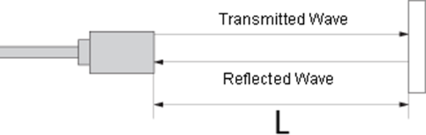 array sensor surface