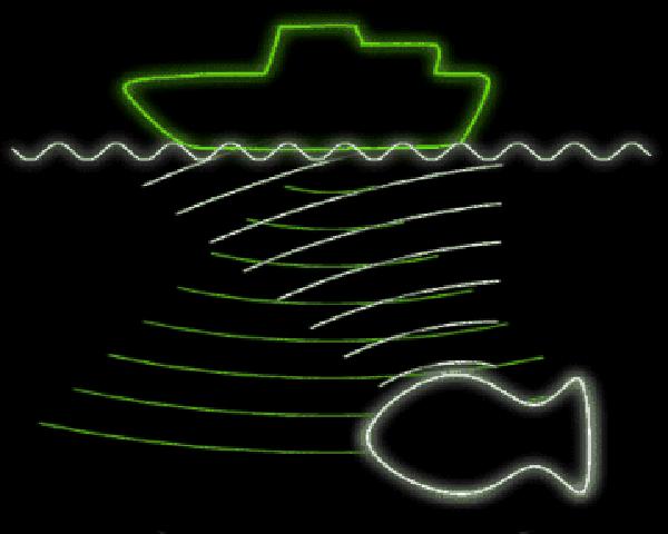 doppler method